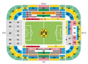 BVB Sitzplan